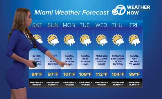 South Florida Summer Weather Forecast: IT'S ALWAYS SO DAMN HOT, WTF